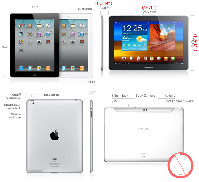 Galaxy Samsung 10.1 .vs iPad 2