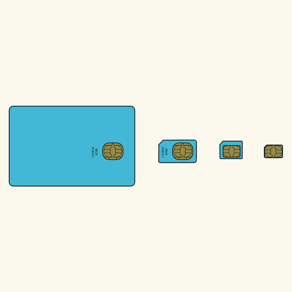 NanoSIM-card