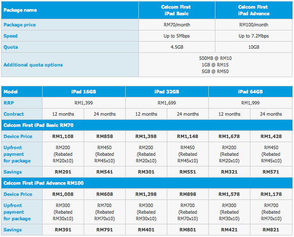 Celcom iPad Mini Pricing &amp; Plan