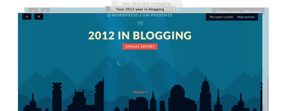 ThisBeast 2012 Blogging Report